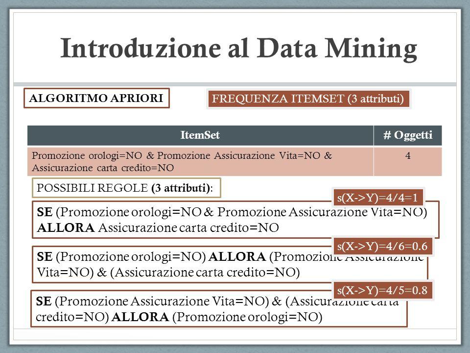 Introduzione al Data Mining ALGORITMO APRIORI FREQUENZA ITEMSET (3 attributi) ItemSet# Oggetti Promozione orologi=NO & Promozione Assicurazione Vita=N