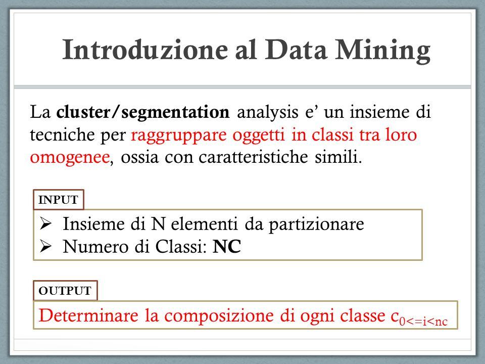 Introduzione al Data Mining Insieme di N elementi da partizionare Numero di Classi: NC INPUT OUTPUT Determinare la composizione di ogni classe c 0<=i<