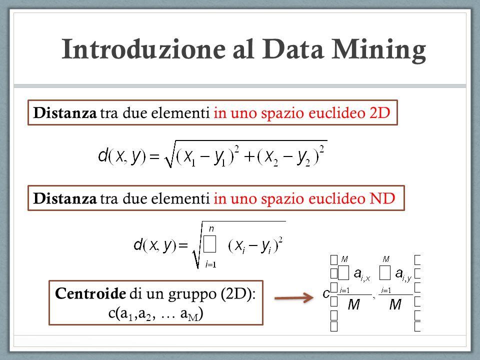 Introduzione al Data Mining Distanza tra due elementi in uno spazio euclideo 2D Distanza tra due elementi in uno spazio euclideo ND Centroide di un gruppo (2D): c(a 1,a 2, … a M )