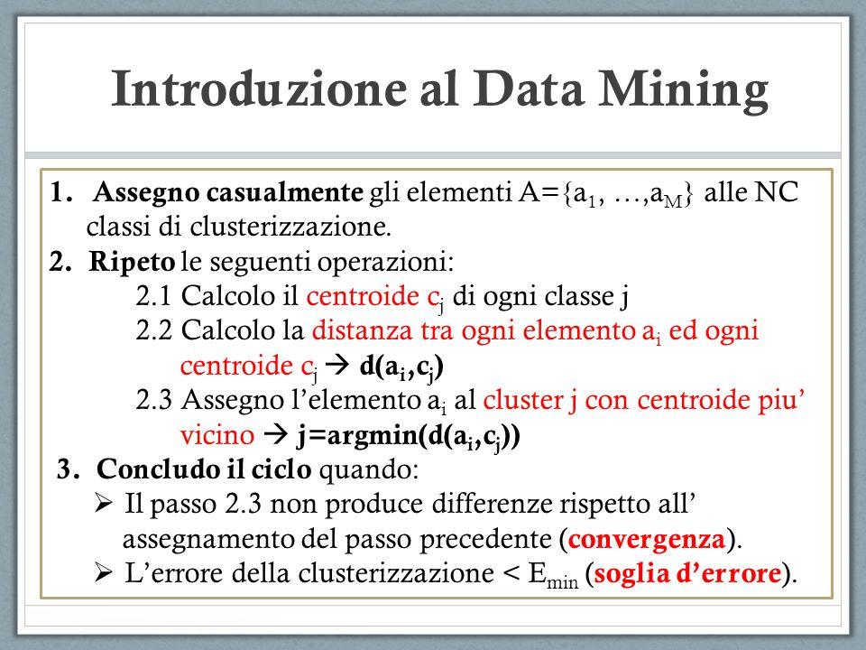 Introduzione al Data Mining 1.Assegno casualmente gli elementi A={a 1, …,a M } alle NC classi di clusterizzazione. 2. Ripeto le seguenti operazioni: 2