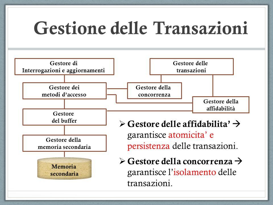 Uno schedule S si dice seriale se le azioni di ciascuna transazione appaiono in sequenza, senza essere inframezzate da azioni di altre transazioni.