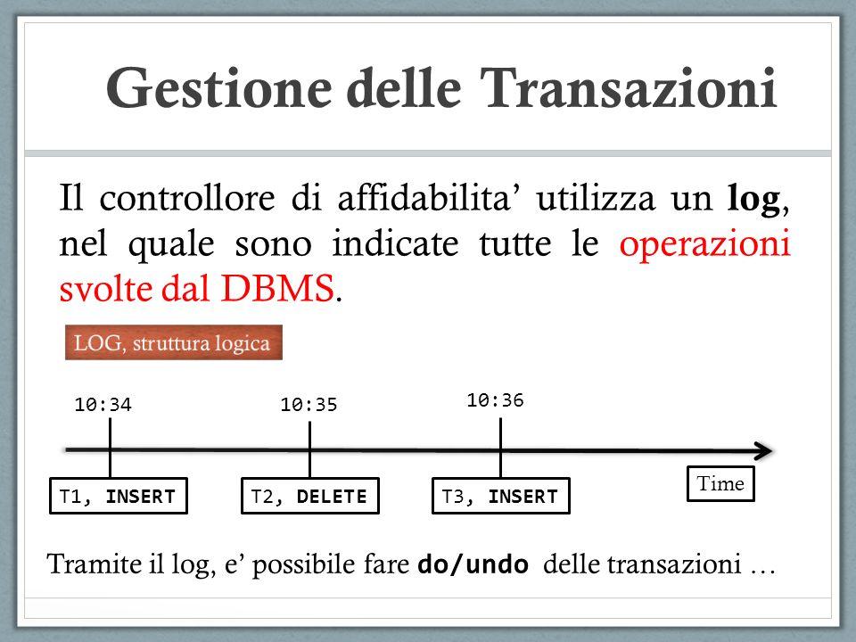 Tramite il log, e possibile ripristinare lo stato completo del DBMS in caso di malfunzionamenti/guasti … a patto che non siano persi anche i dati del log.