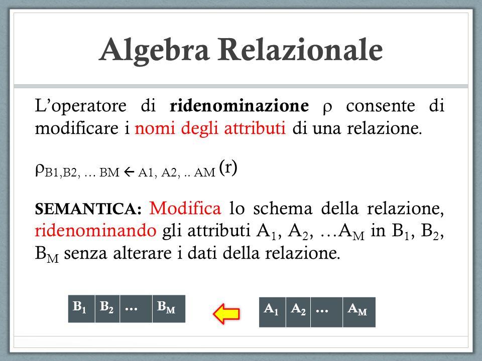Algebra Relazionale Loperatore di ridenominazione consente di modificare i nomi degli attributi di una relazione. B1,B2, … BM A1, A2,.. AM (r) SEMANTI