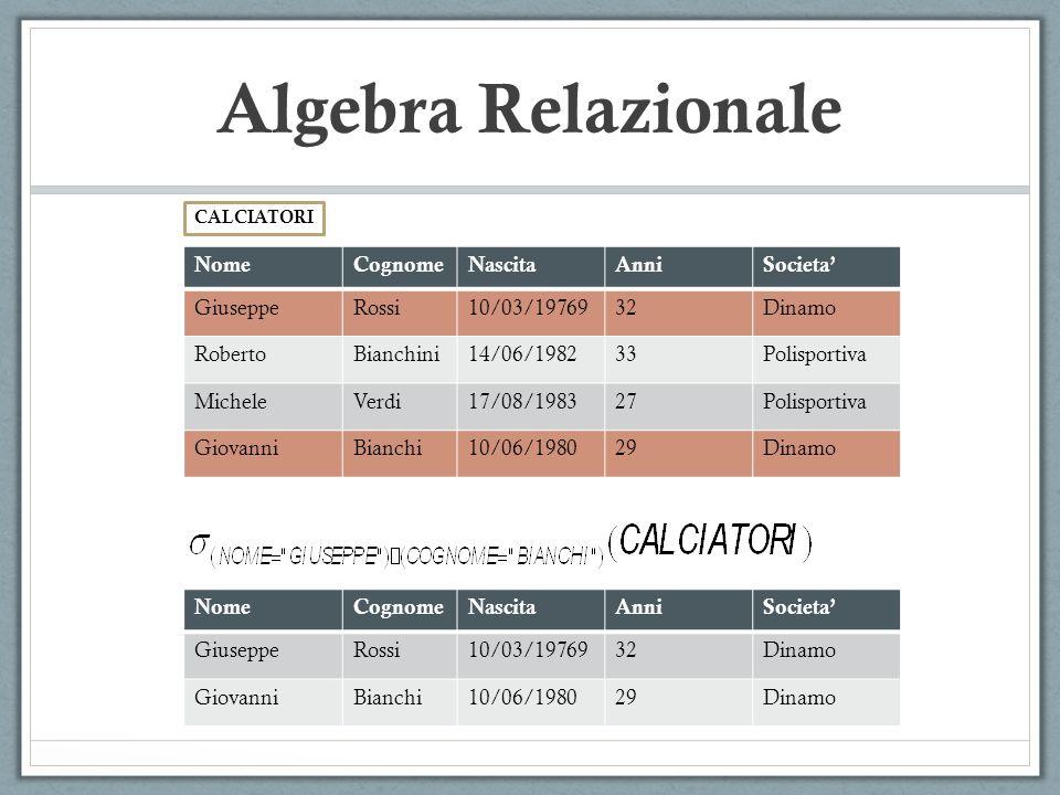 CALCIATORI Algebra Relazionale NomeCognomeNascitaAnniSocieta GiuseppeRossi10/03/1976932Dinamo RobertoBianchini14/06/198233Polisportiva MicheleVerdi17/