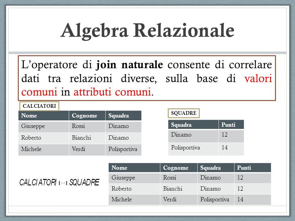 Algebra Relazionale Loperatore di join naturale consente di correlare dati tra relazioni diverse, sulla base di valori comuni in attributi comuni. Nom