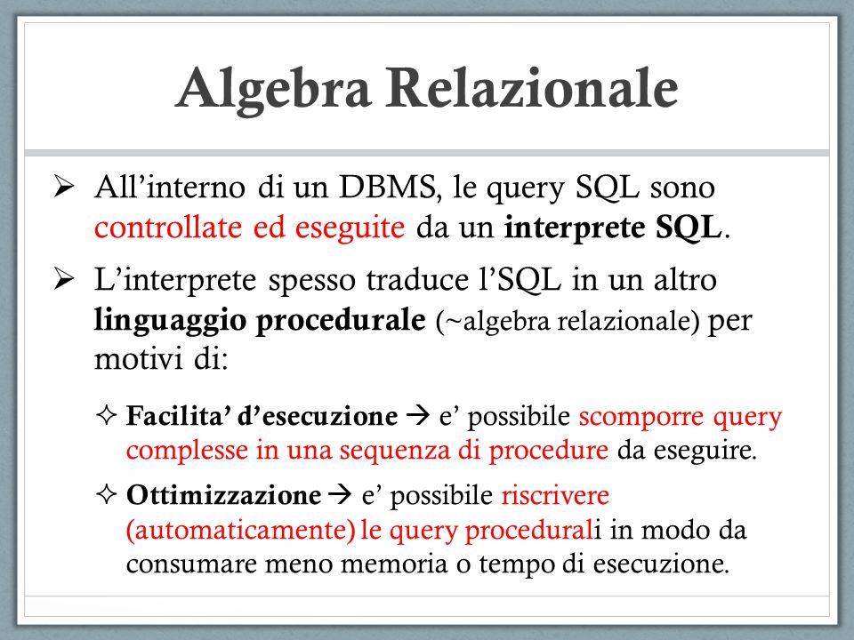 Algebra Relazionale CodiceNomeCognomeCodice Medico 123RossiBolognaMB124 345BianchiMilanoVB34 167VerdiParmaVB34 189RosatiPalermoMR56 PAZIENTI Codice Medico Nome Medico Cognome Medico MB124MarcoBianchi VB34ValerioBianchi MEDICI_BOLOGNA CodiceNomeCognomeCodice Medico Nome Medico Cognome Medico 123RossiBolognaMB124MarcoBianchi 345BianchiMilanoVB34ValerioBianchi 167VerdiParmaVB34ValerioBianchi Questo valore non compare in MEDICI_BOLOGNA