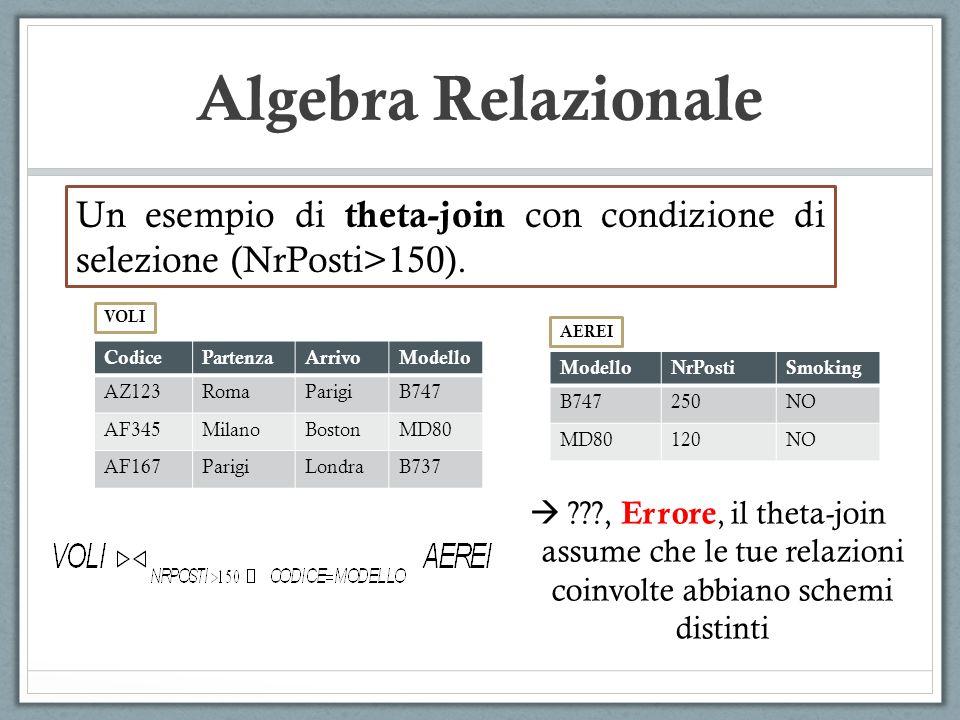 Algebra Relazionale CodicePartenzaArrivoModello AZ123RomaParigiB747 AF345MilanoBostonMD80 AF167ParigiLondraB737 VOLI ModelloNrPostiSmoking B747250NO M