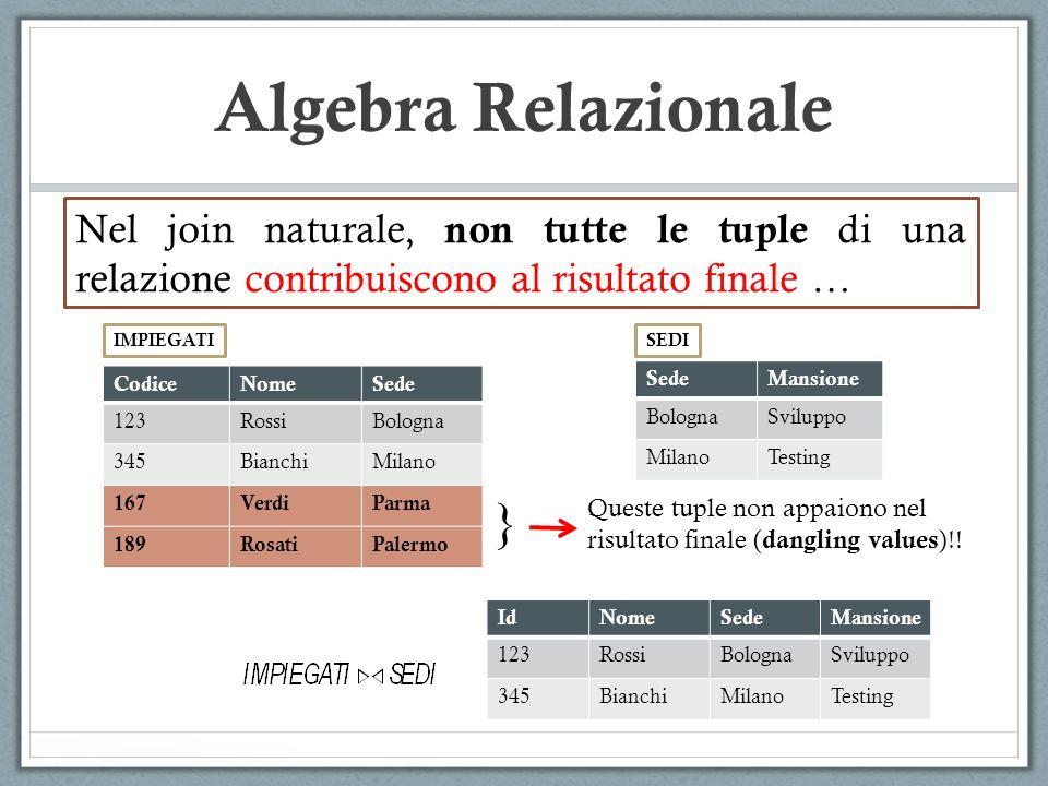 Algebra Relazionale Nel join naturale, non tutte le tuple di una relazione contribuiscono al risultato finale … CodiceNomeSede 123RossiBologna 345Bian