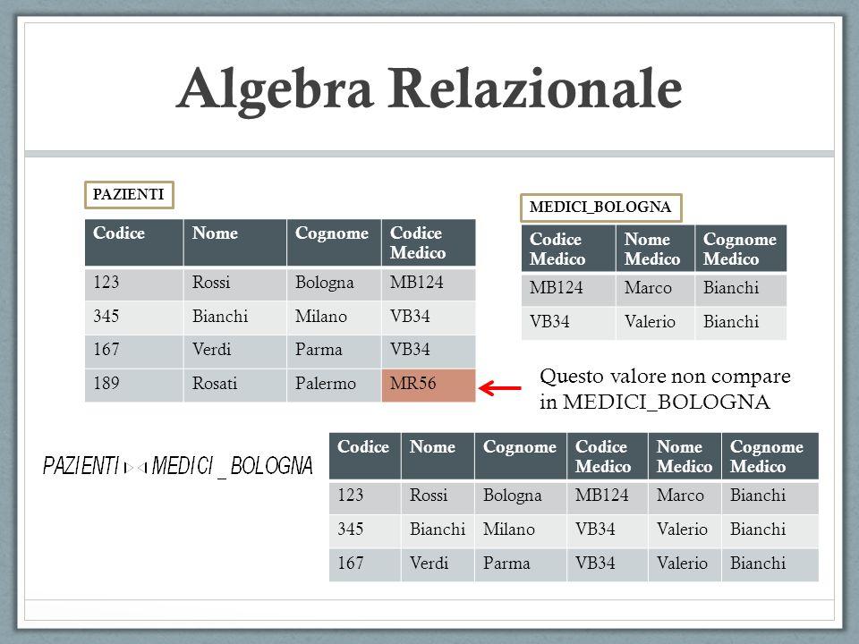 Algebra Relazionale CodiceNomeCognomeCodice Medico 123RossiBolognaMB124 345BianchiMilanoVB34 167VerdiParmaVB34 189RosatiPalermoMR56 PAZIENTI Codice Me