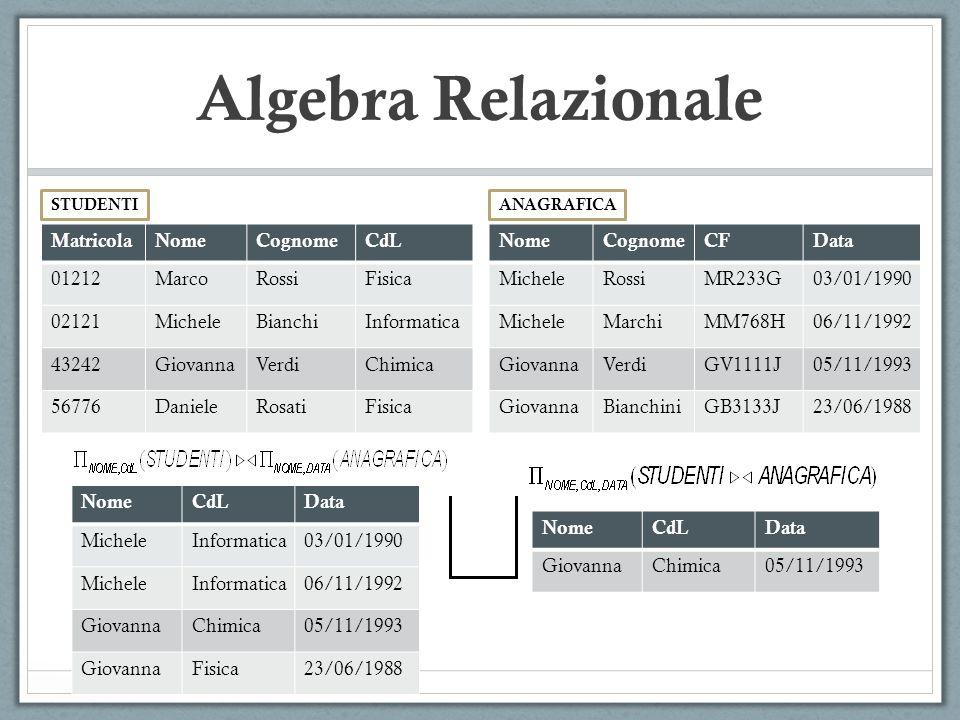 Algebra Relazionale STUDENTI MatricolaNomeCognomeCdL 01212MarcoRossiFisica 02121MicheleBianchiInformatica 43242GiovannaVerdiChimica 56776DanieleRosati