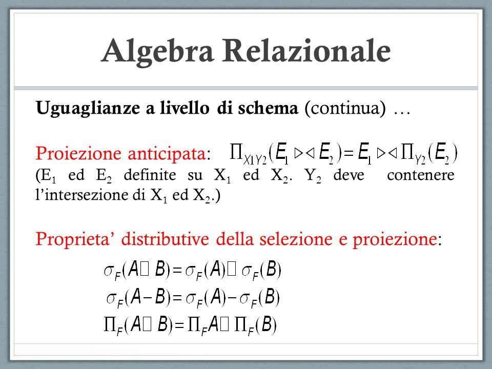 Algebra Relazionale Uguaglianze a livello di schema (continua) … Proiezione anticipata: (E 1 ed E 2 definite su X 1 ed X 2. Y 2 deve contenere linters