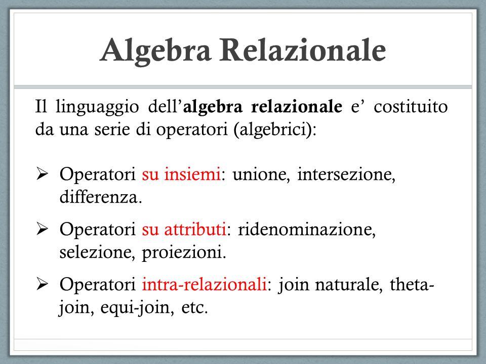 Algebra Relazionale Le relazioni sono insiemi e possibile definire operatori insiemistici su di esse: Unione di r 1 (X) ed r 2 (X): Intersezione di r 1 (X) ed r 2 (X): Differenza di r 1 (X) ed r 2 (X): Le relazioni r 1 ed r 2 devono avere lo stesso schema!