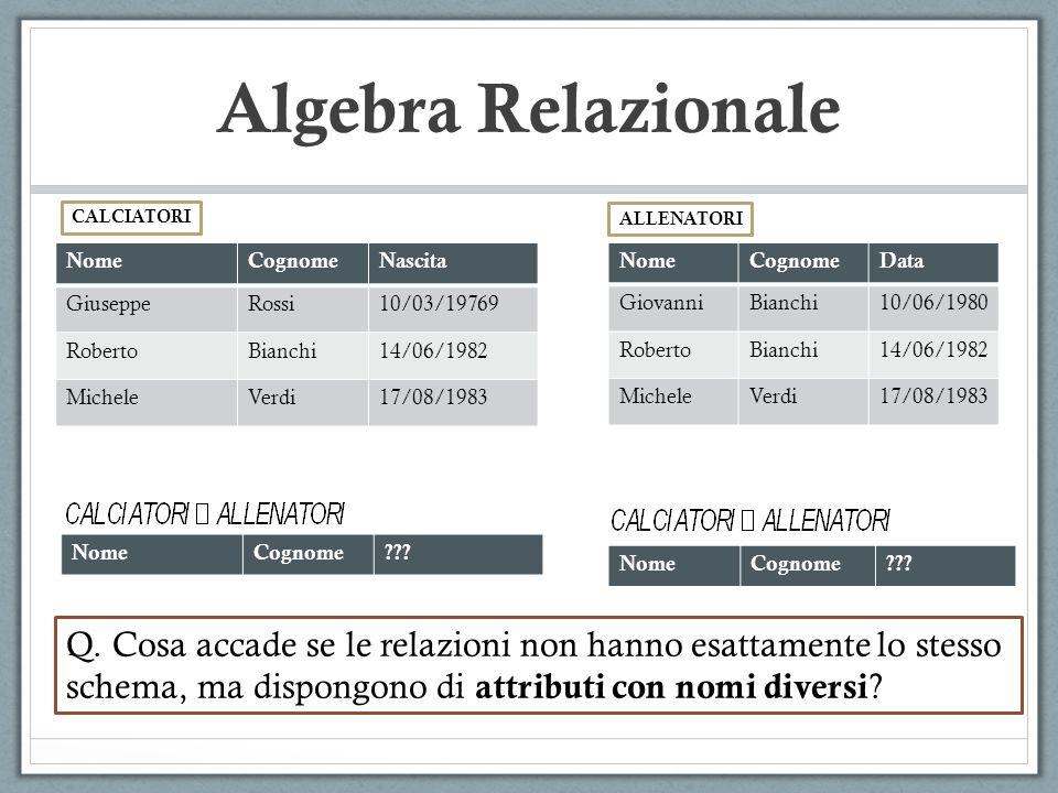 CALCIATORI Algebra Relazionale NomeCognomeNascitaAnniSocieta GiuseppeRossi10/03/19769 NULL Dinamo RobertoBianchi14/06/198233Polisportiva MicheleVerdi17/08/198327Polisportiva GiovanniBianchi10/06/198035 NULL NomeCognomeNascitaAnniSocieta GiovanniBianchi10/06/198035 NULL