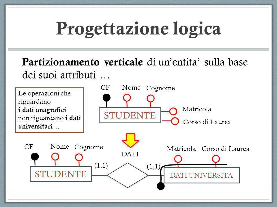 Partizionamento verticale di unentita sulla base dei suoi attributi … Progettazione logica STUDENTE DATI UNIVERSITA (1,1) CF Nome DATI Cognome Matrico