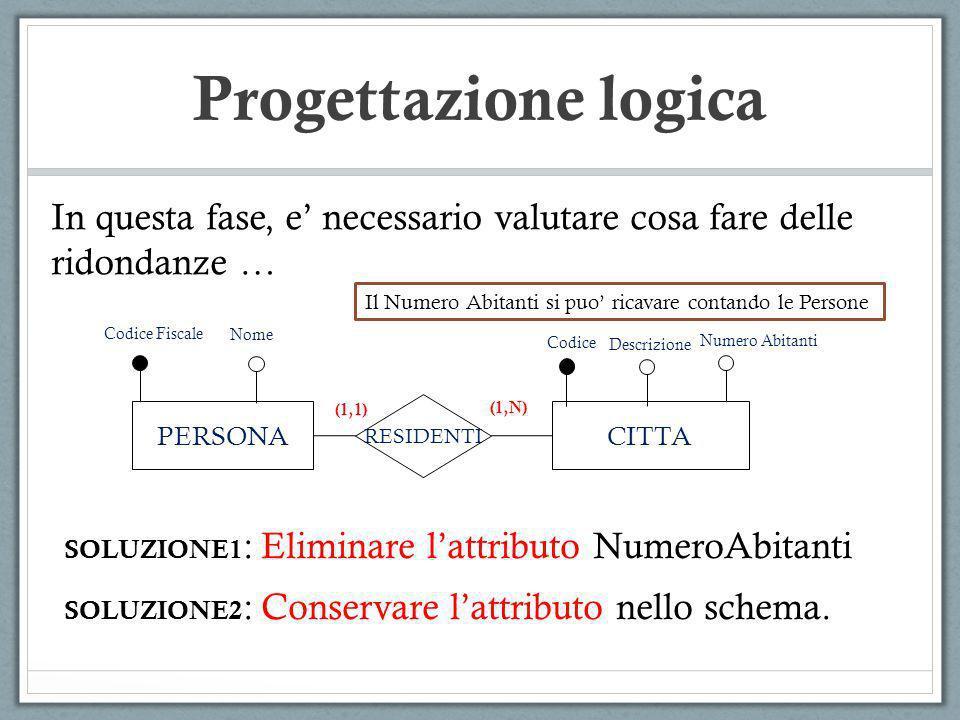 Progettazione logica In questa fase, e necessario valutare cosa fare delle ridondanze … PERSONACITTA RESIDENTI Codice Fiscale Codice (1,1) Nome (1,N)