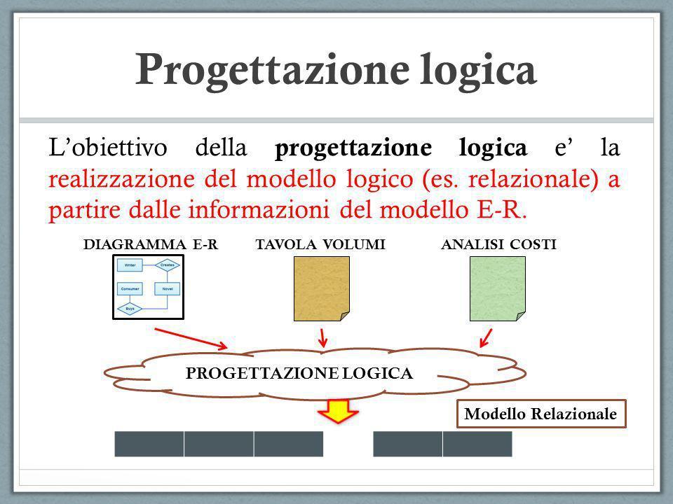 Progettazione logica Analisi dello schema S ( caso senza ridondanza ): Operazione 1: frequenza 200 volte/giorno ConcettoCostruttoAccessiTipo PersonaEntita 1 W ResidentiRelazione 1 W TAVOLA DEGLI ACCESSI c(Op1) = 200*1*(2*2 +0)= 800 w I =1 =2