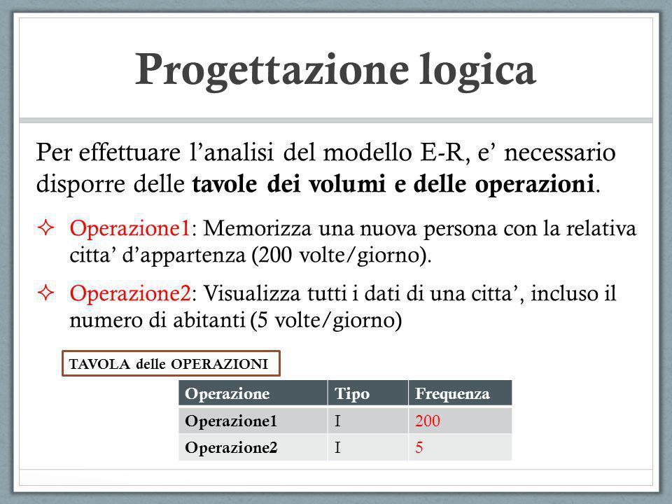 Progettazione logica Per effettuare lanalisi del modello E-R, e necessario disporre delle tavole dei volumi e delle operazioni. Operazione1: Memorizza