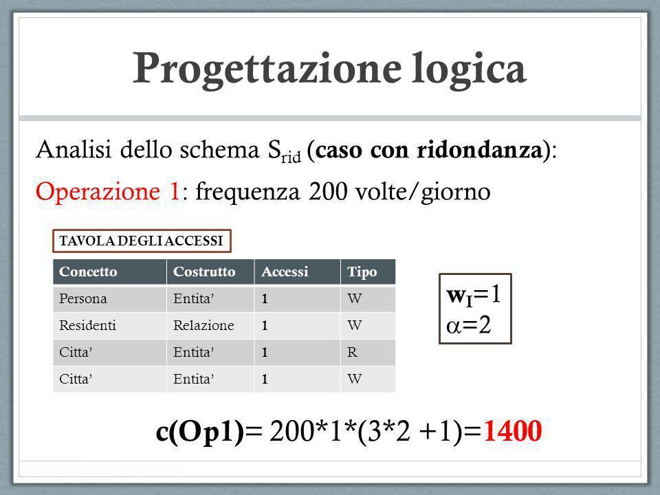 Progettazione logica Analisi dello schema S rid ( caso con ridondanza ): Operazione 1: frequenza 200 volte/giorno ConcettoCostruttoAccessiTipo Persona