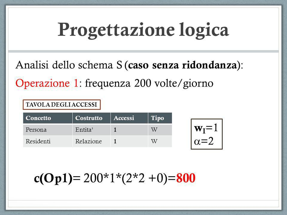 Progettazione logica Analisi dello schema S ( caso senza ridondanza ): Operazione 1: frequenza 200 volte/giorno ConcettoCostruttoAccessiTipo PersonaEn