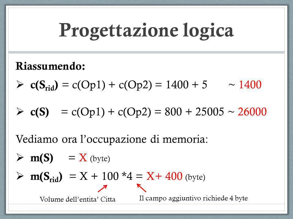 Progettazione logica Riassumendo: c(S rid ) = c(Op1) + c(Op2) = 1400 + 5 ~ 1400 c(S) = c(Op1) + c(Op2) = 800 + 25005 ~ 26000 Vediamo ora loccupazione