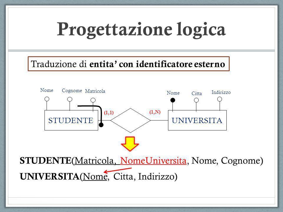 Progettazione logica Traduzione di entita con identificatore esterno STUDENTEUNIVERSITA Nome (1,1) Cognome (1,N) Citta Indirizzo Matricola STUDENTE (M