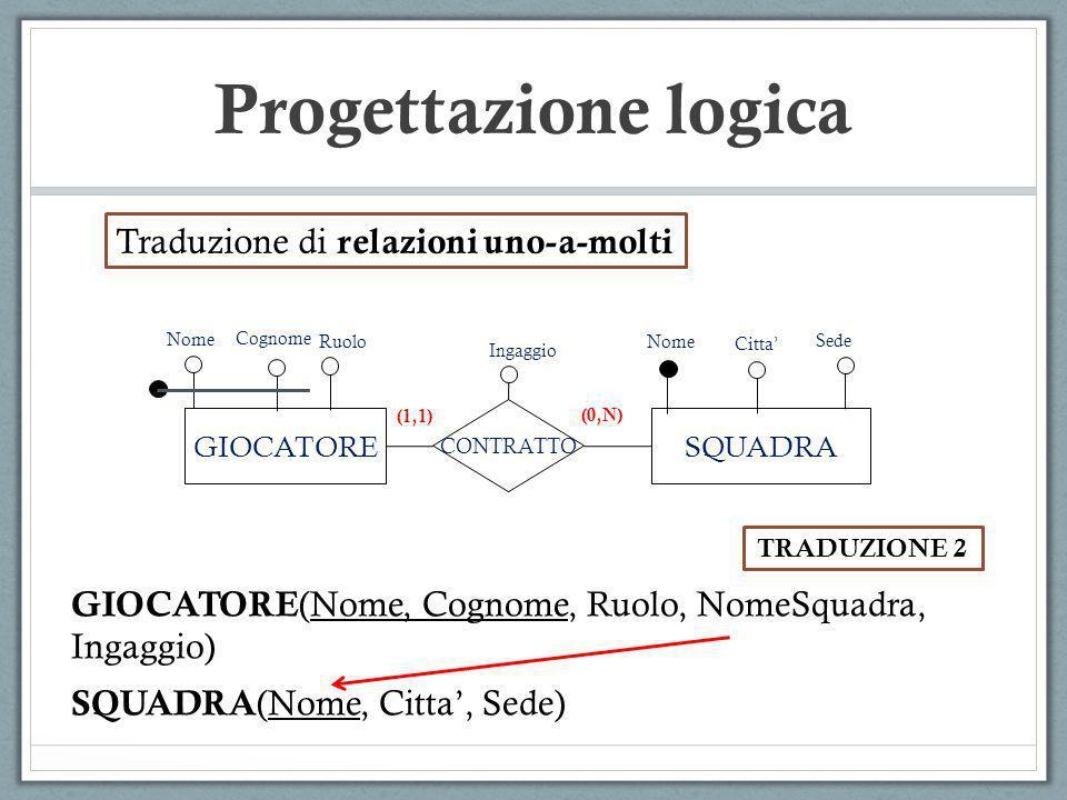 Progettazione logica GIOCATORESQUADRA CONTRATTO Nome (1,1) Ingaggio Cognome (0,N) Citta Sede Traduzione di relazioni uno-a-molti GIOCATORE (Nome, Cogn