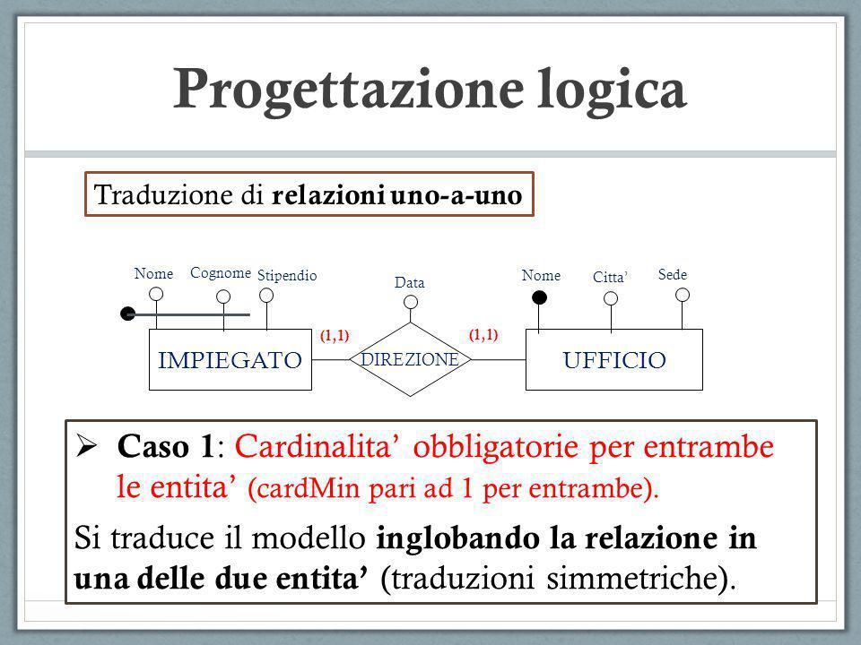 Progettazione logica IMPIEGATOUFFICIO DIREZIONE Nome (1,1) Data Cognome (1,1) Citta Sede Traduzione di relazioni uno-a-uno Caso 1 : Cardinalita obblig