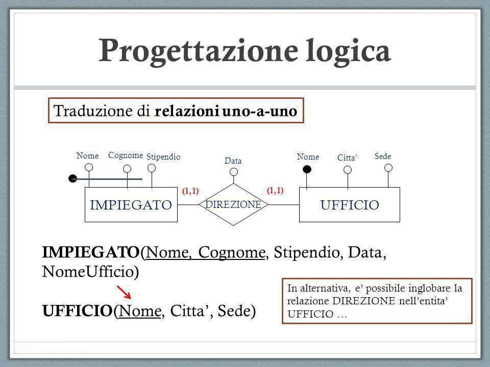 Progettazione logica IMPIEGATOUFFICIO DIREZIONE Nome (1,1) Data Cognome (1,1) Citta Sede Traduzione di relazioni uno-a-uno IMPIEGATO (Nome, Cognome, S