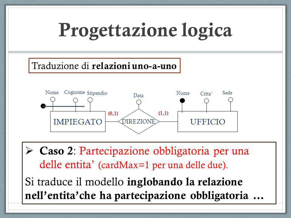 Progettazione logica IMPIEGATOUFFICIO DIREZIONE Nome (0,1) Data Cognome (1,1) Citta Sede Traduzione di relazioni uno-a-uno Caso 2 : Partecipazione obb