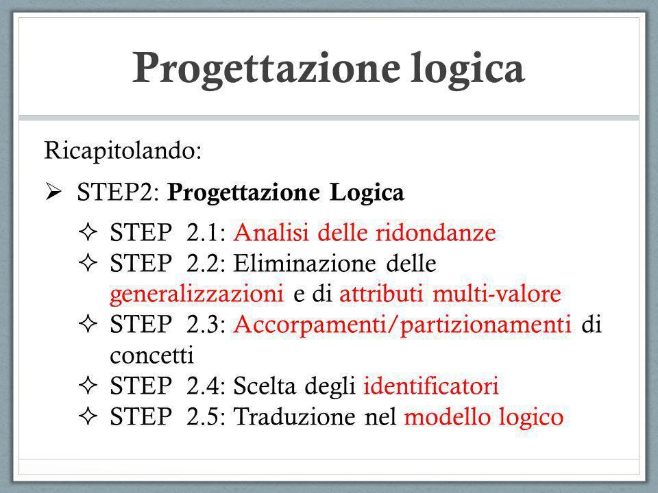 Ricapitolando: STEP2: Progettazione Logica STEP 2.1: Analisi delle ridondanze STEP 2.2: Eliminazione delle generalizzazioni e di attributi multi-valor