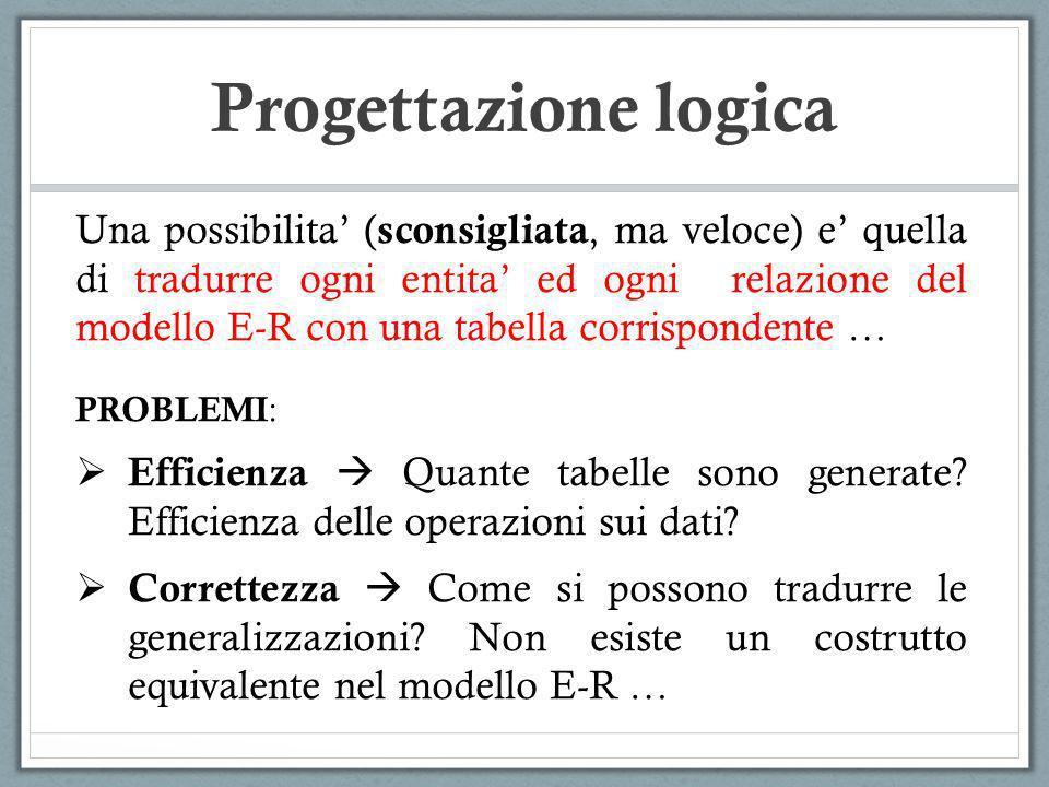 Progettazione logica Come per la fase di progettazione concettuale, e necessario corredare lo schema logico di opportuna documentazione perche non tutti i vincoli sono esprimibili nello schema logico: Tabella delle business rules (vista in precedenza) Insieme dei vincoli di integrita referenziali Rappresentati attraverso tabella Rappresentati in maniera grafica (diagramma logico).