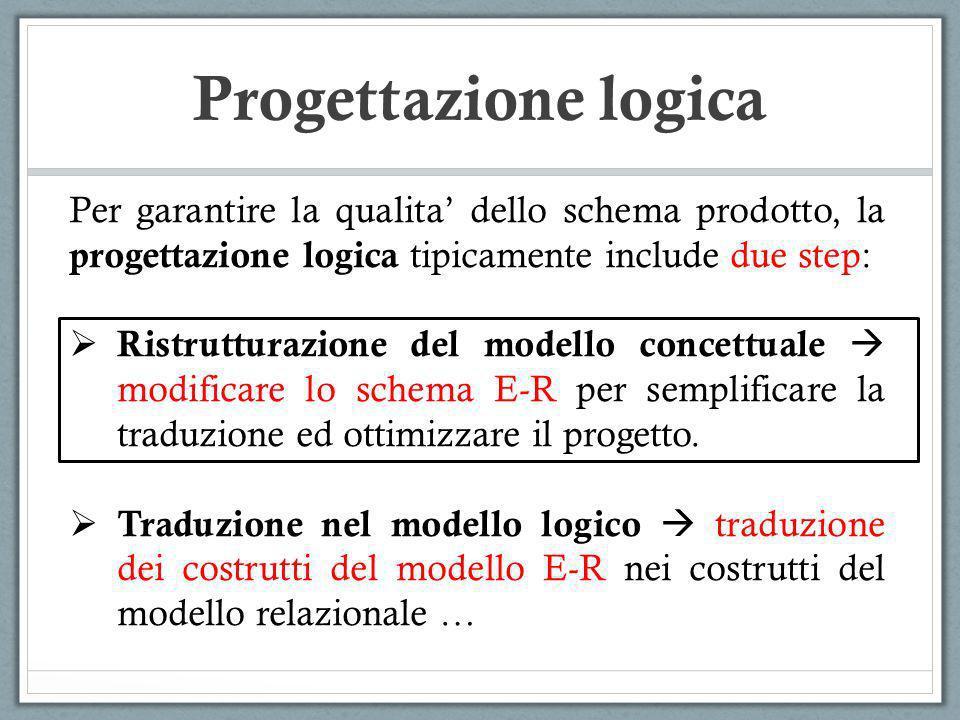 Prima di tradurre il modello E-R, e necessario ristrutturarlo per motivi di correttezza/efficienza : Eliminazione delle generalizzazioni Eliminazione degli attributi multi-valore Partizionamento/accorpamento di concetti Scelta degli identificatori Analisi delle ridondanze Progettazione logica