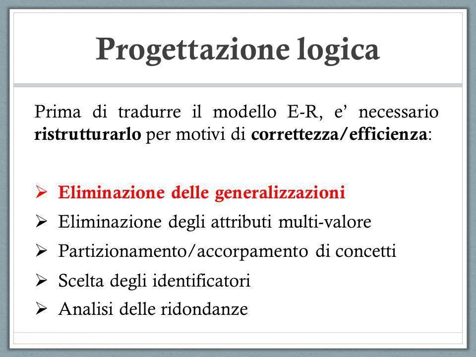IMPIEGATO Matricola Nome Traduzione di entita con identificatore interno Cognome Data Nascita IMPIEGATO (Matricola, Nome, Cognome, DataNascita) Le entita del modello E-R si traducono in tabelle del modello relazionale.