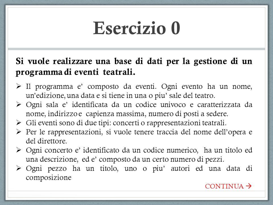 Esercizio 0 Si vuole realizzare una base di dati per la gestione di un programma di eventi teatrali. Il programma e composto da eventi. Ogni evento ha