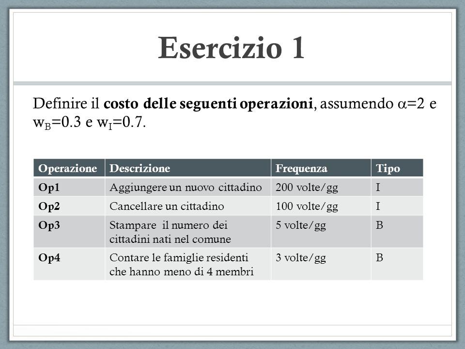 Esercizio 1 Definire il costo delle seguenti operazioni, assumendo =2 e w B =0.3 e w I =0.7. OperazioneDescrizioneFrequenzaTipo Op1 Aggiungere un nuov