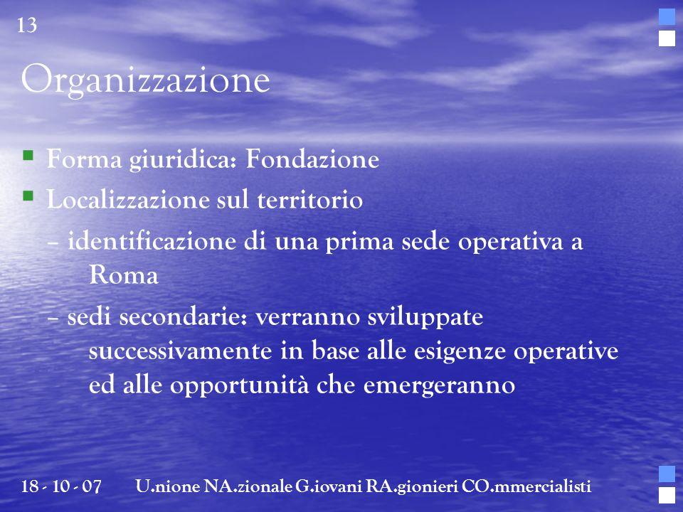 Organizzazione Forma giuridica: Fondazione Localizzazione sul territorio – identificazione di una prima sede operativa a Roma – sedi secondarie: verra