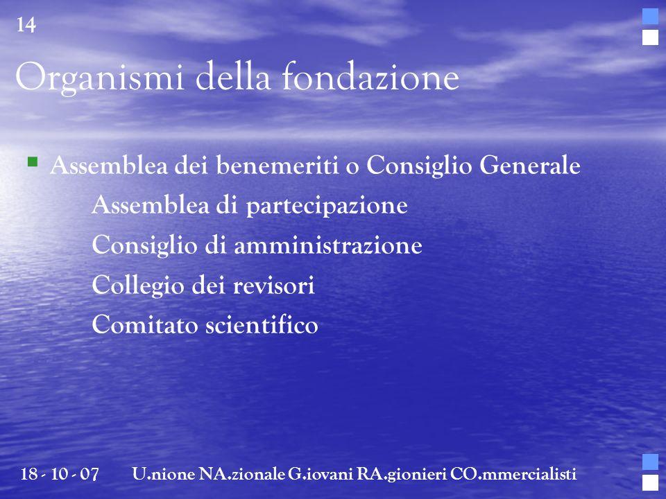 Organismi della fondazione Assemblea dei benemeriti o Consiglio Generale Assemblea di partecipazione Consiglio di amministrazione Collegio dei revisor