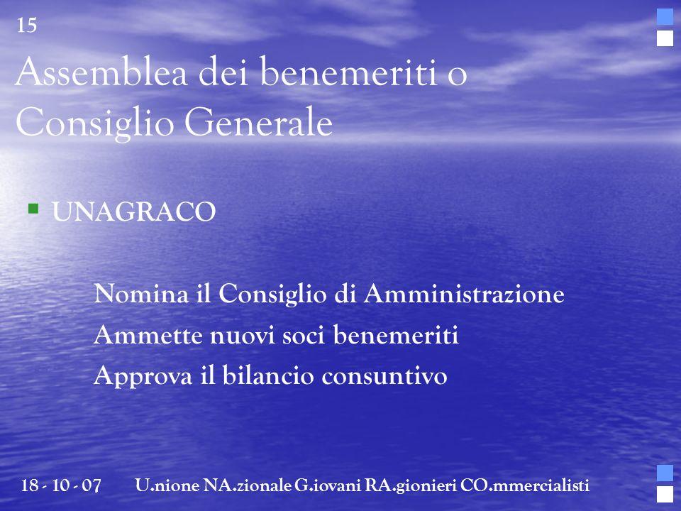 Assemblea dei benemeriti o Consiglio Generale UNAGRACO Nomina il Consiglio di Amministrazione Ammette nuovi soci benemeriti Approva il bilancio consun