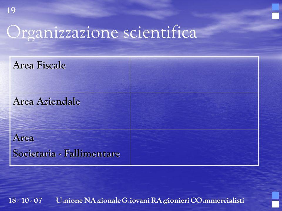 Organizzazione scientifica 18 - 10 - 07U.nione NA.zionale G.iovani RA.gionieri CO.mmercialisti 19 Area Fiscale Area Aziendale Area Societaria - Fallim