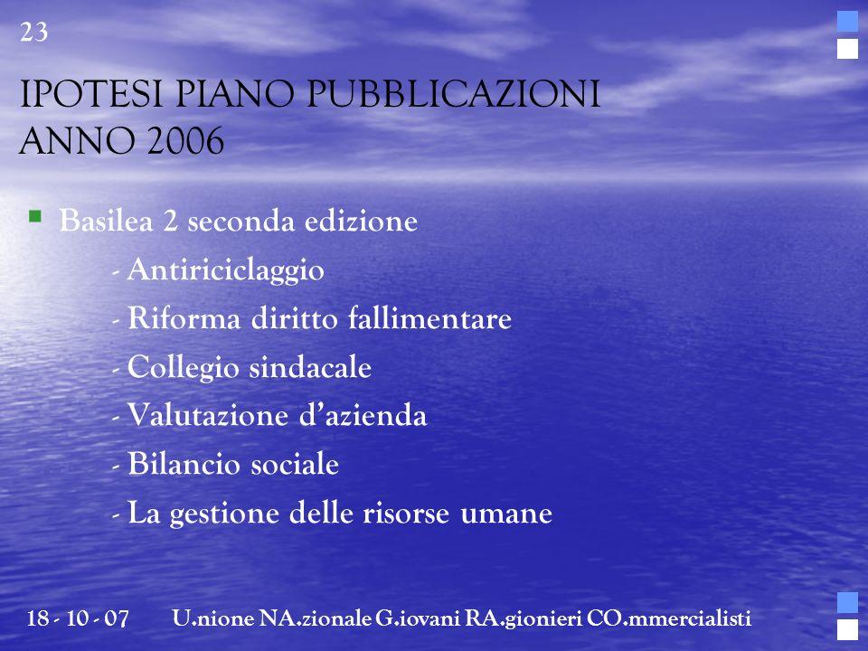 IPOTESI PIANO PUBBLICAZIONI ANNO 2006 Basilea 2 seconda edizione - Antiriciclaggio - Riforma diritto fallimentare - Collegio sindacale - Valutazione d