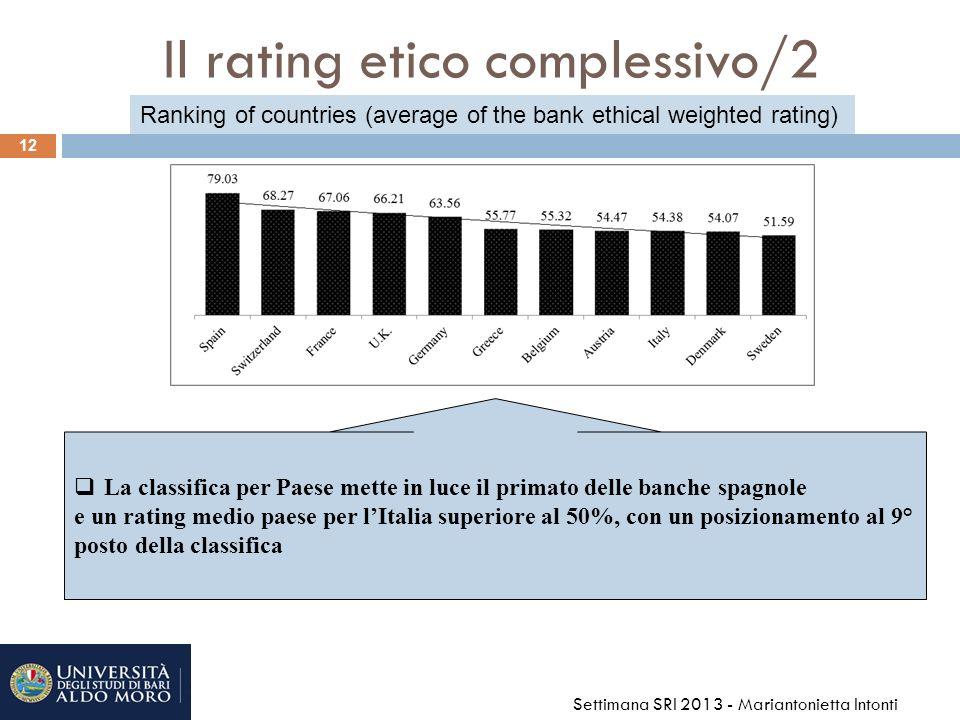 Il rating etico complessivo/2 12 Settimana SRI 2013 - Mariantonietta Intonti La classifica per Paese mette in luce il primato delle banche spagnole e un rating medio paese per lItalia superiore al 50%, con un posizionamento al 9° posto della classifica Ranking of countries (average of the bank ethical weighted rating)