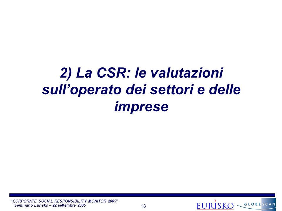 CORPORATE SOCIAL RESPONSIBILITY MONITOR 2005 - Seminario Eurisko – 22 settembre 2005 18 2) La CSR: le valutazioni sulloperato dei settori e delle imprese