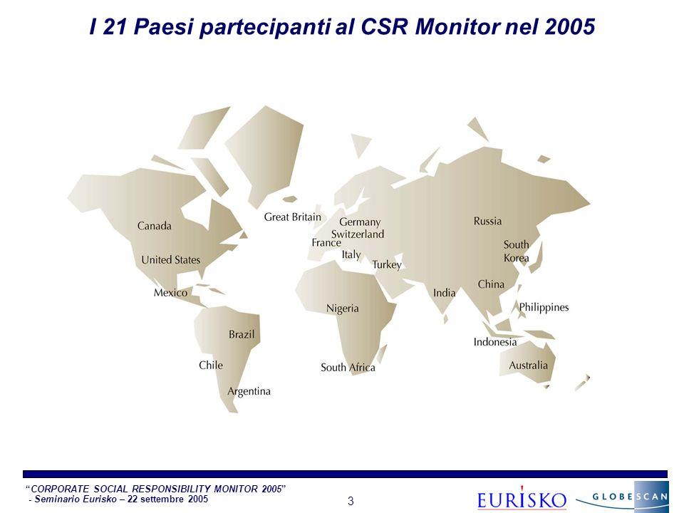 CORPORATE SOCIAL RESPONSIBILITY MONITOR 2005 - Seminario Eurisko – 22 settembre 2005 3 I 21 Paesi partecipanti al CSR Monitor nel 2005