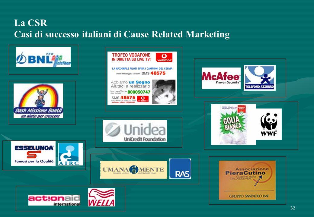 32 La CSR Casi di successo italiani di Cause Related Marketing