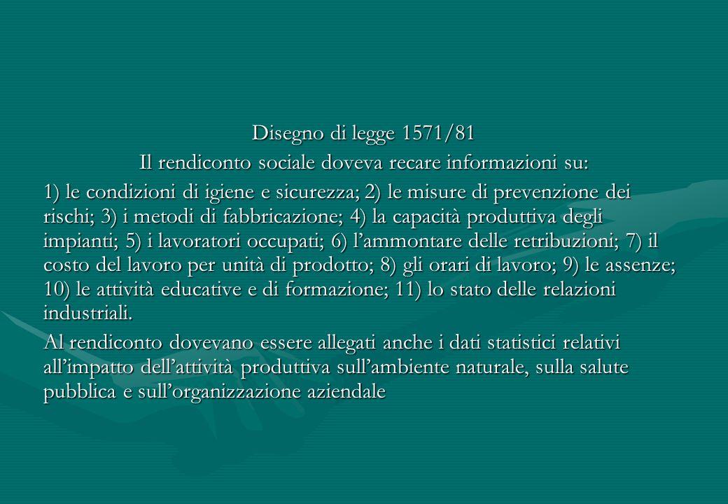 Disegno di legge 1571/81 Il rendiconto sociale doveva recare informazioni su: 1) le condizioni di igiene e sicurezza; 2) le misure di prevenzione dei