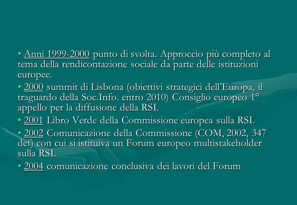 Anni 1999-2000 punto di svolta. Approccio più completo al tema della rendicontazione sociale da parte delle istituzioni europee. Anni 1999-2000 punto