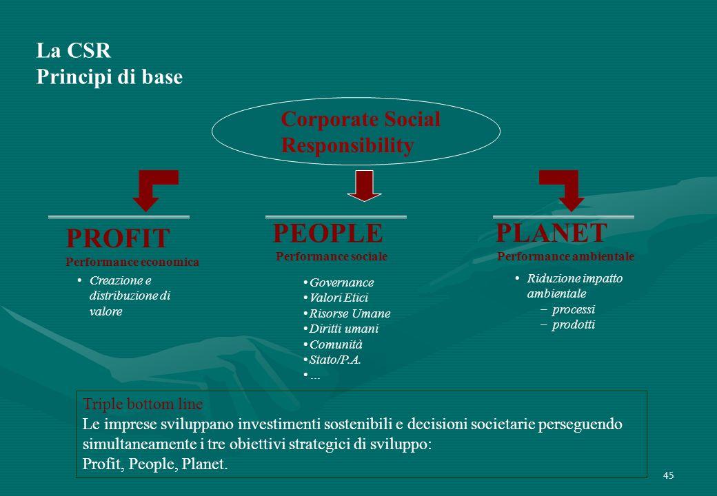 45 La CSR Principi di base Triple bottom line Le imprese sviluppano investimenti sostenibili e decisioni societarie perseguendo simultaneamente i tre