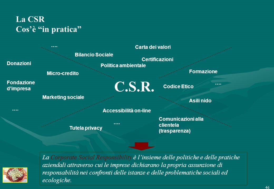 46 La CSR Cosè in pratica C.S.R. Certificazioni Donazioni Fondazione dimpresa Codice Etico Carta dei valori Accessibilità on-line Tutela privacy Bilan