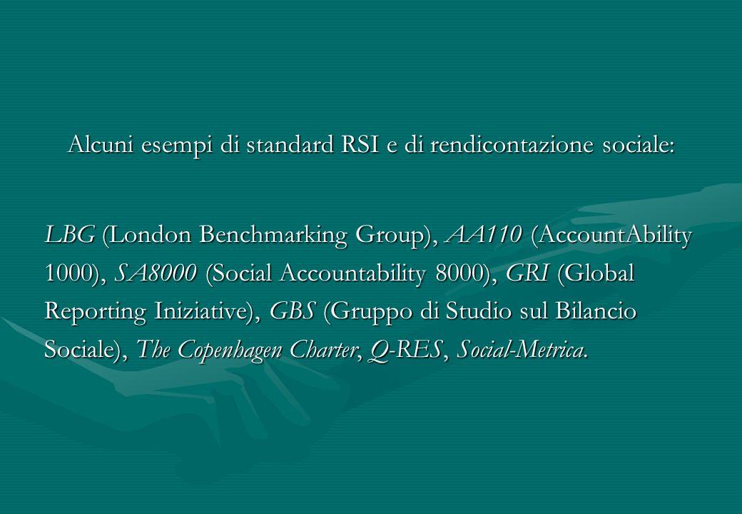 Alcuni esempi di standard RSI e di rendicontazione sociale: LBG (London Benchmarking Group), AA110 (AccountAbility 1000), SA8000 (Social Accountabilit