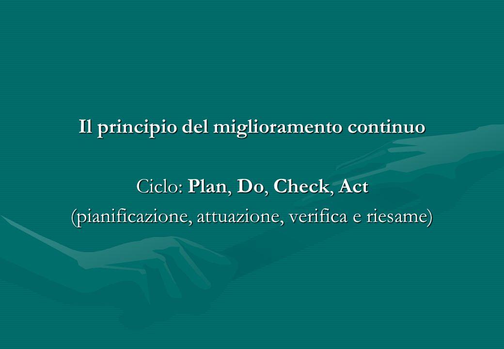 Il principio del miglioramento continuo Ciclo: Plan, Do, Check, Act (pianificazione, attuazione, verifica e riesame)